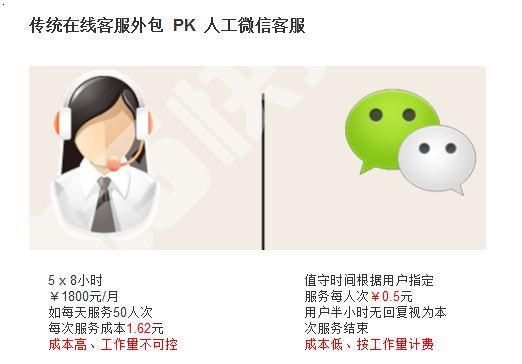 求微信公众平台人工客服电话。-求微信公众平