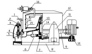 ssc型三足式人工上卸料沉降离心机