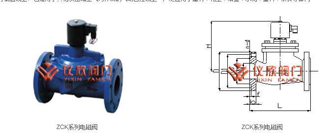 二,zck系列电磁阀 技术参数图片