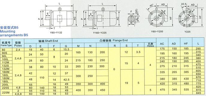 y系列电机尺寸