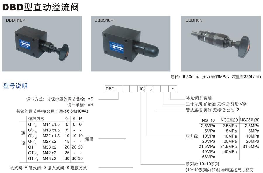 6—30mm,压力至63mpa,流量至330l/min dbd型直动溢流阀 dbdh10p 通径图片