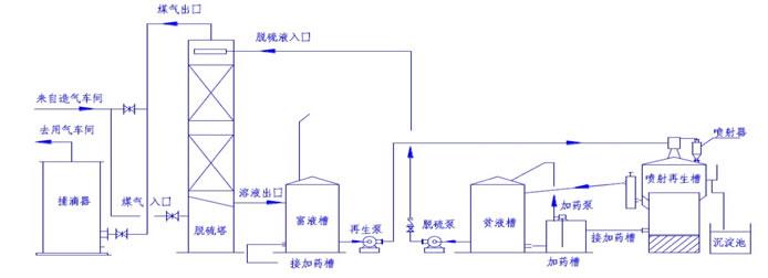 电路 电路图 电子 原理图 694_252