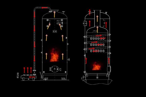 锅炉总体结构由锅炉本体,炉排,管道,仪表,阀门,烟囱装置,地基等组成