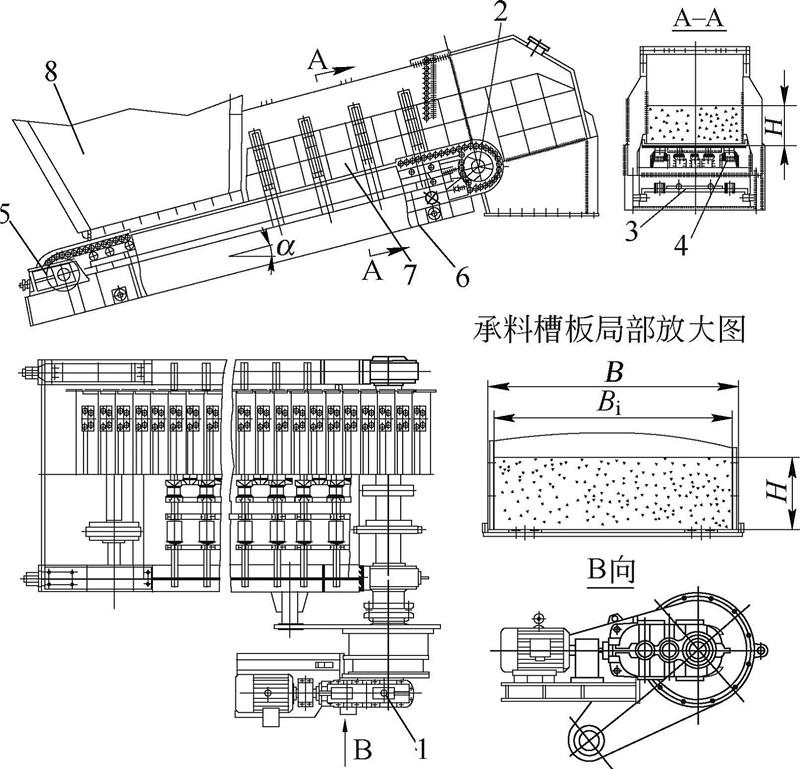 重型板式给料机设计要点