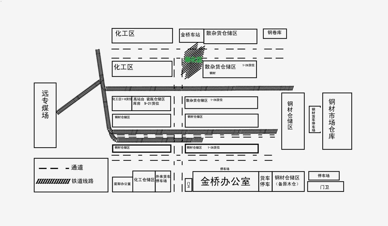 货场平面图