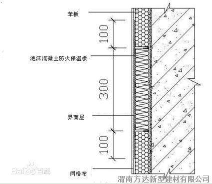 工程图 户型 户型图 平面图 425_369