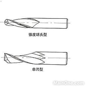 【度电话】_度铣刀铣刀_度铣刀视频漂移地址入位图片
