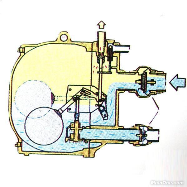 工作原理:泵/疏水阀:hpt30图片