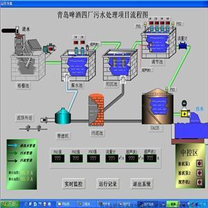 产品首页 机械及行业设备 机械设计 自动化工程流程图