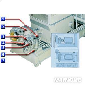 供应sc/tp 离心式气体压缩机,阿特拉斯