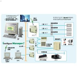产品首页 家用电器 空调 中央空调 大金空调监控系统  价      格