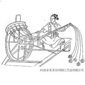 产品首页 纺织,皮革 布艺,编纺工艺品 古代织布图