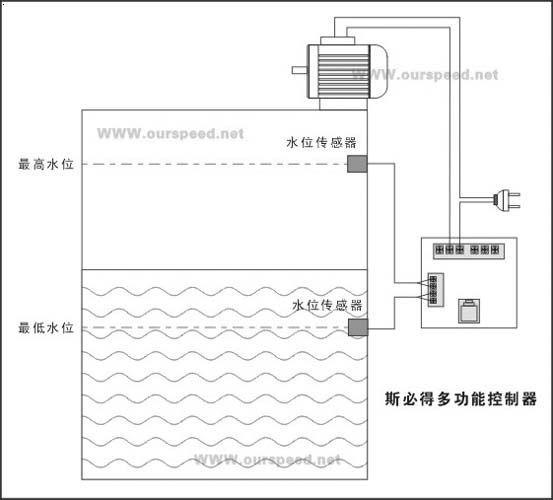 水位监控报警/水塔自动抽水/水泵开关控制