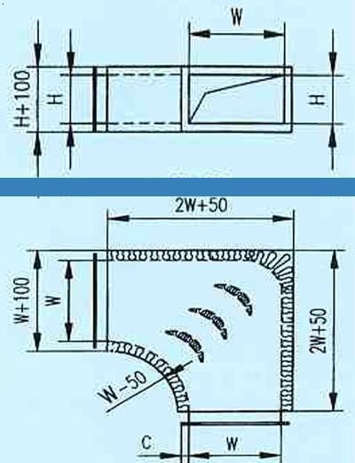 xws型湖南消声弯头结构: ● 湖南消声弯头消声腔内壁填塞50mm厚