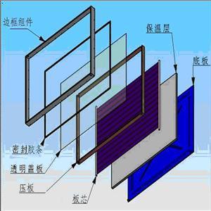 太阳能集热器结构图
