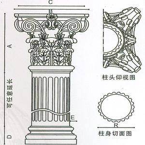 lzk 科林斯罗马柱系列图片