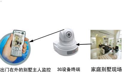 安防产品代理-安防产品代理价格-安防产品代理