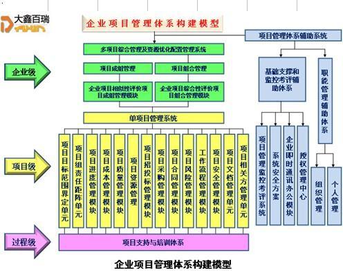 昆山格力空调专业维修【iso9001质量管理体系