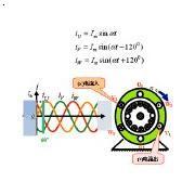 三相异步电机原理图