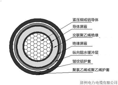 电缆答:yjhlv22交联聚乙烯绝缘铝合金芯聚氯乙烯隔离套钢带铠装聚氯