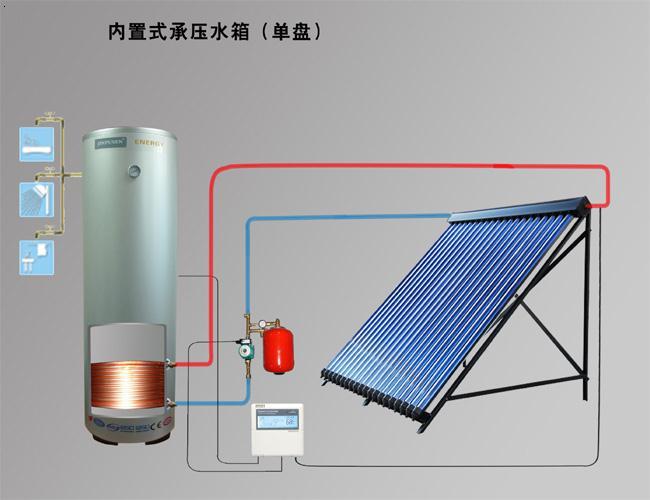 【分体承压式太阳能热水器】