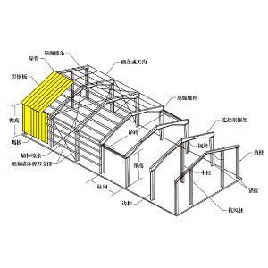深圳钢结构,彩钢板房屋,轻钢屋架设计(图),钢构厂房