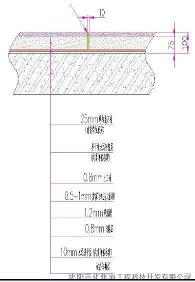 独立绝缘区域间接剖面图图片