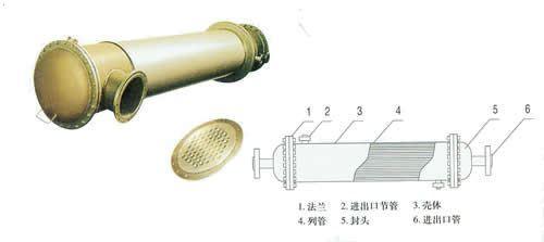 列管式冷凝器供应商 列管式冷凝器批发商