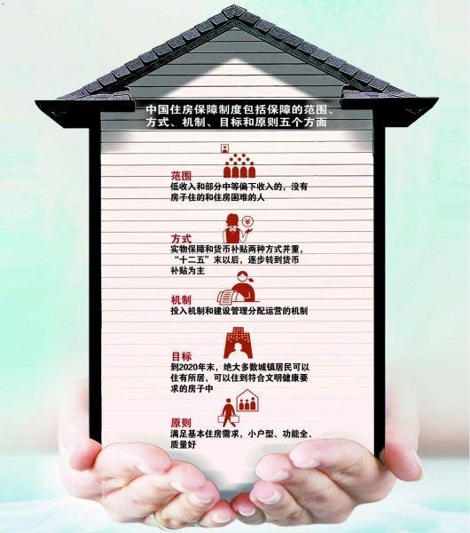 【青州市事业单位住房公积金查询】_青州市事