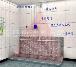 沟槽小便节水器厕所
