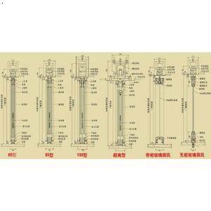墙板采用钢木结构,每片墙板具有独立的内部机械装置,可以单片固定