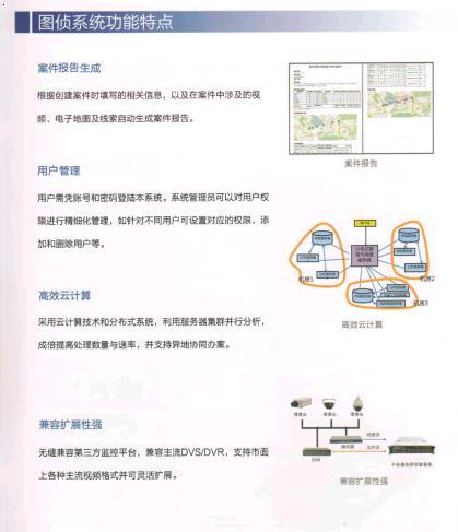 视频侦查设备|天网工