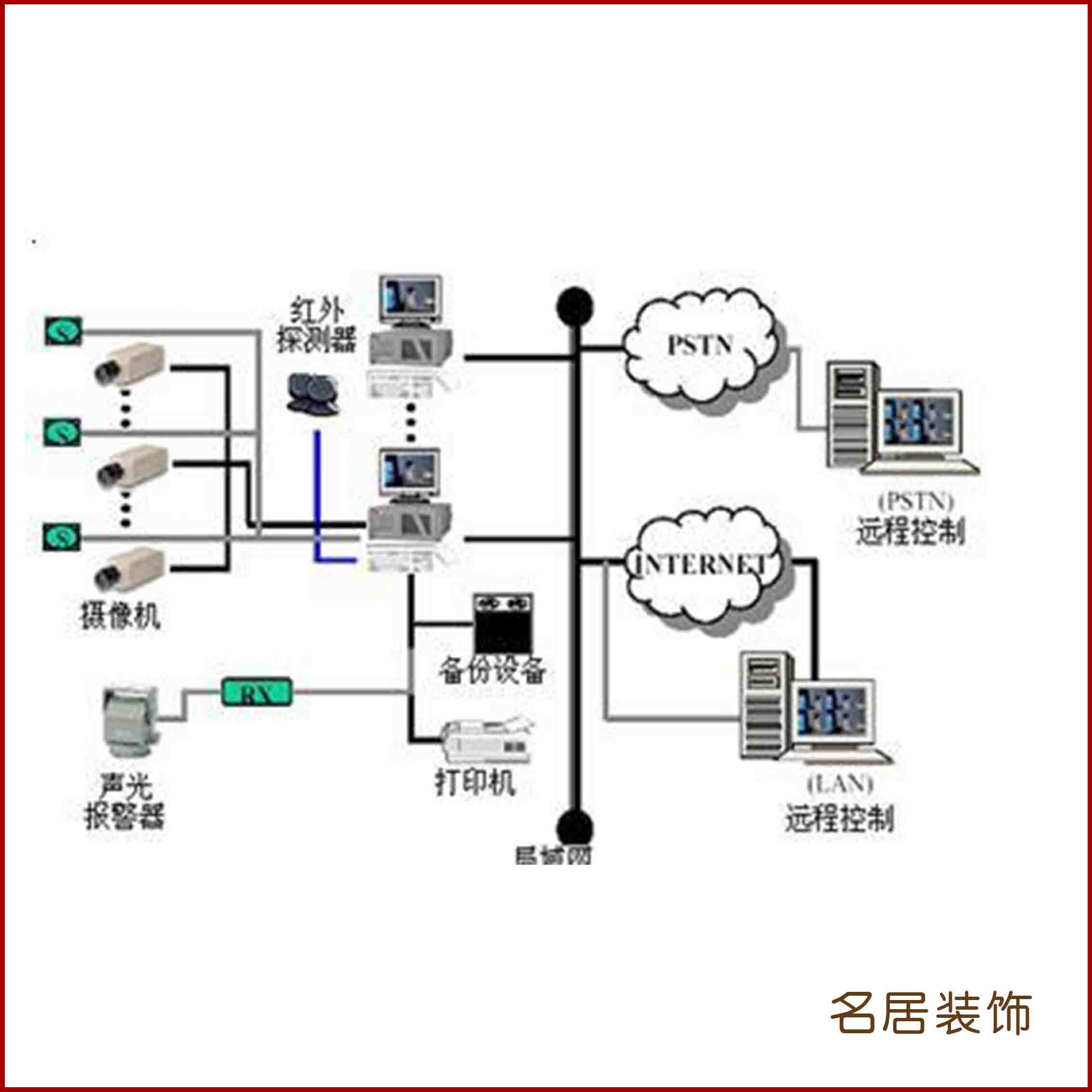 监控器安装方法图解_监控器安装接线方法