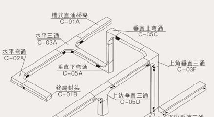 沧州|电缆桥架|电缆桥架什么牌子好