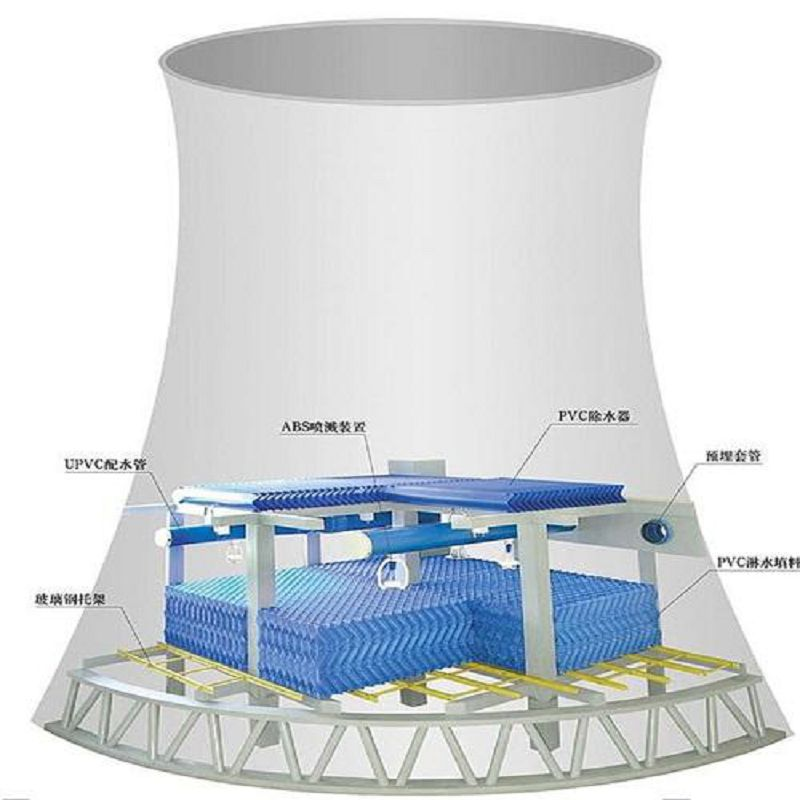 惠州电厂冷却塔防腐防水涂料 凉水塔耐酸防水涂料  国电集团冷却塔防腐漆