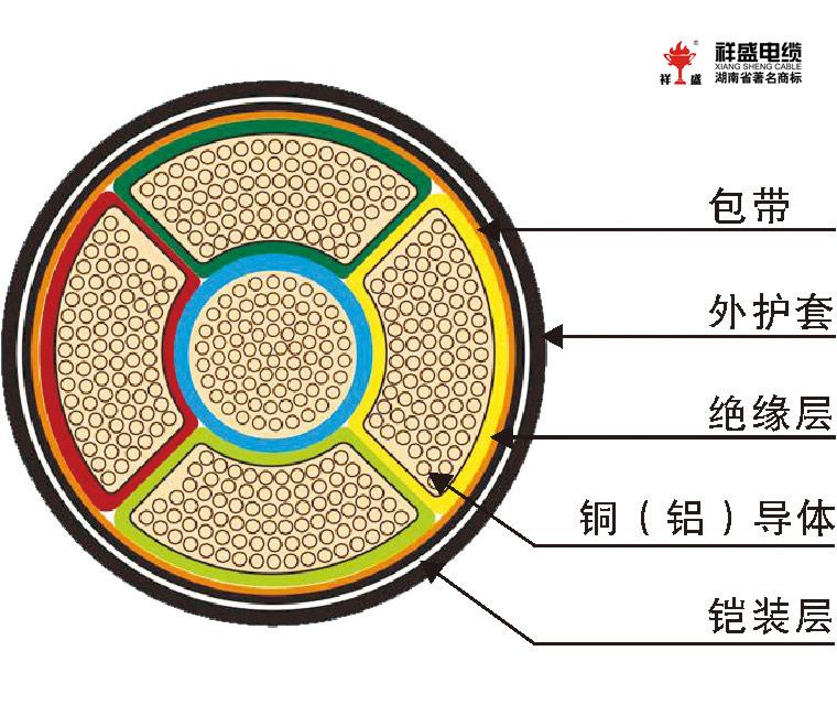 湖南电线电缆批发|十大电线电缆品牌