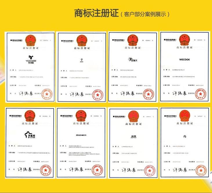 商标注册流程,商标注