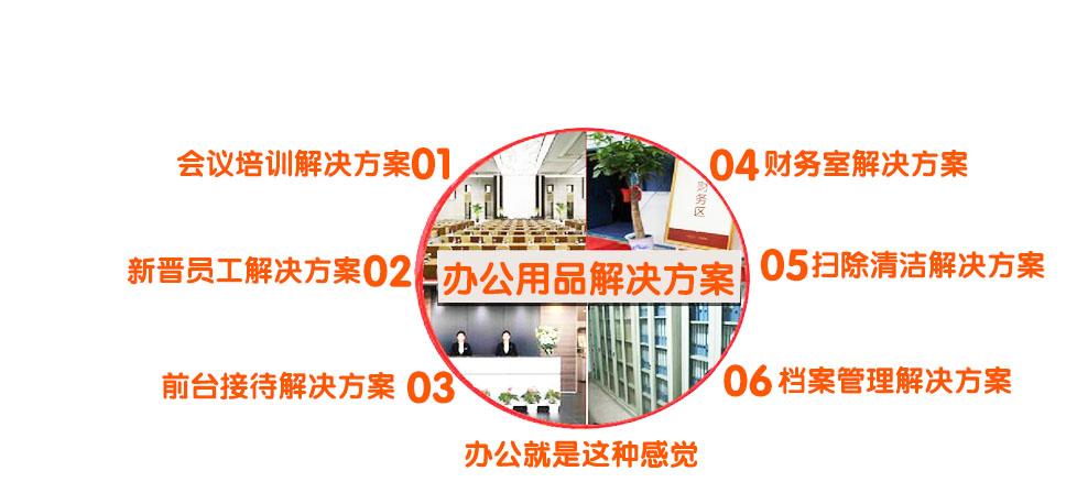 http://files.b2b.cn/skin/2016/0909/2ebb4031a95718840b41096fc0e80ca0.jpg图片