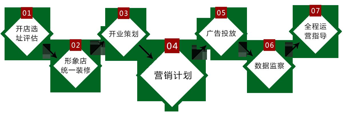 http://files.b2b.cn/skin/2017/0801/763a37ed05a546f9682b8b1f57c201b0.png图片