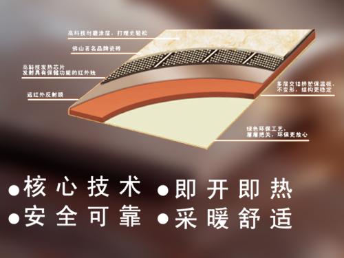 厚超晶石发热瓷砖