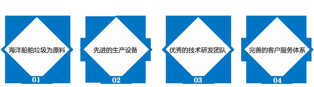 http://files.b2b.cn/skin/2017/1202/db6201f0fff6c6efb79f7a39e257bb61.png图片