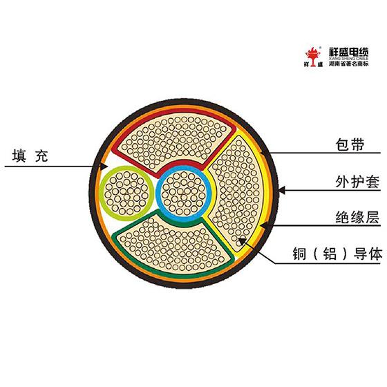 铜(铝)芯聚氯乙烯绝缘聚