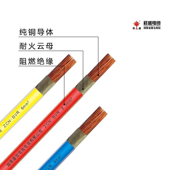 高端家装阻燃耐火电线